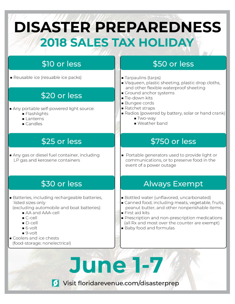 List of tax holiday exempt items
